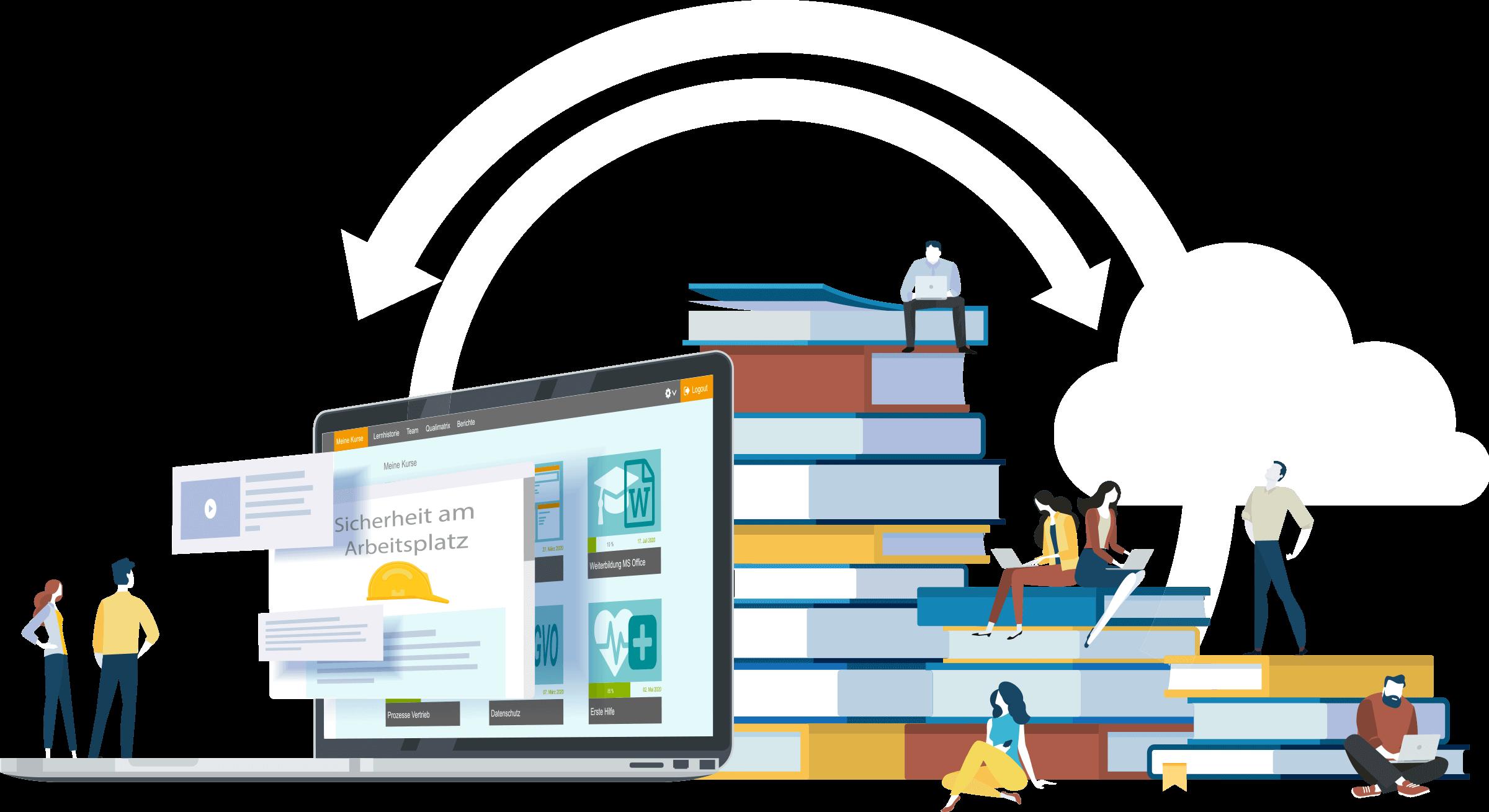 sycat eLU - Wir erstellen Ihre individuellen Lerninhalte und Standard-Unterweisungen