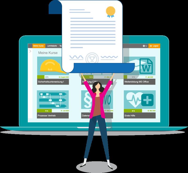 sycat eLU - Motivieren Sie die Lernenden mit Badges und Zertifikaten für erbrachte Lernerfolge