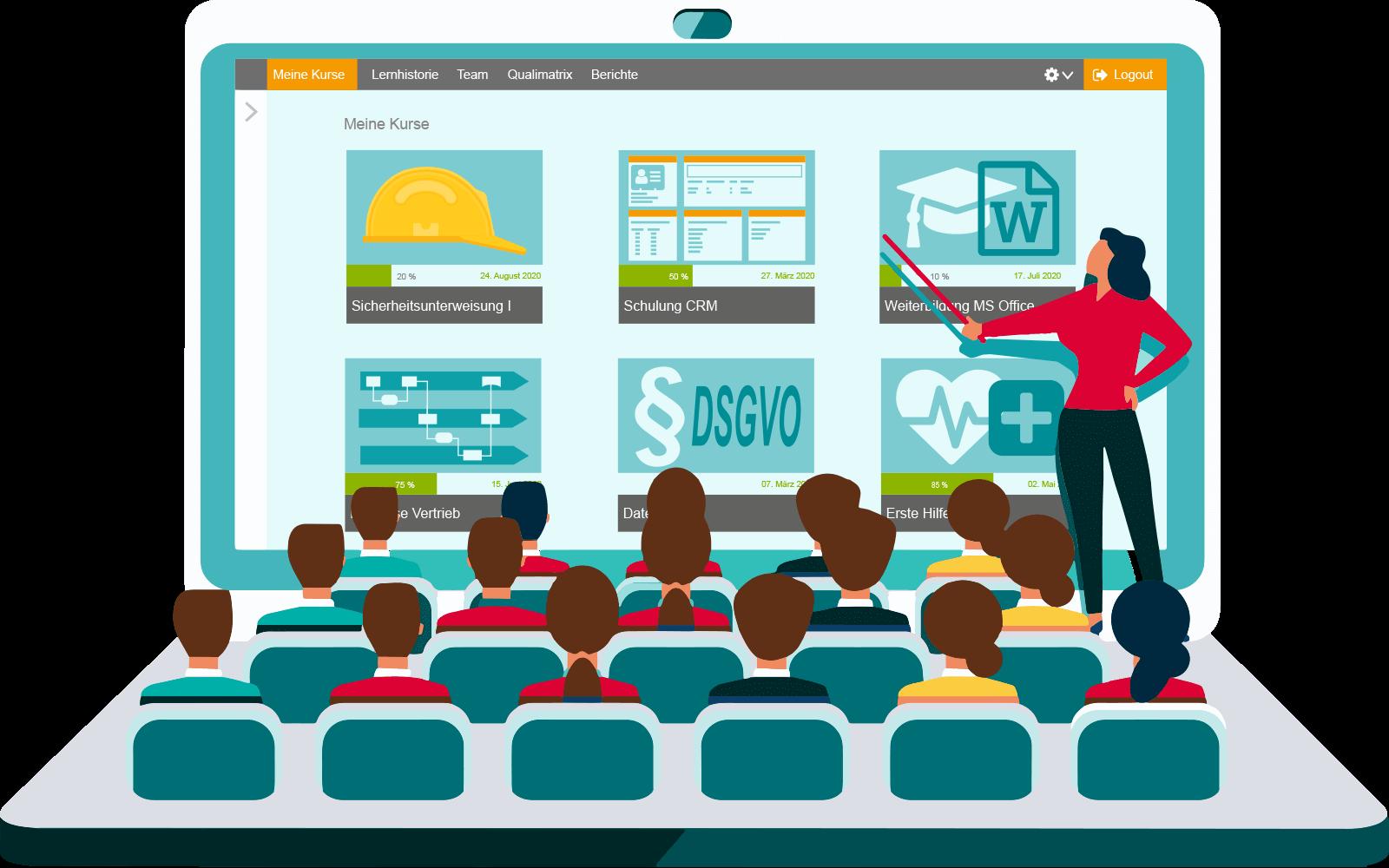 Das All-in-One-Lernmanagementsystem sycat eLU