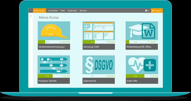 sycat eLU - Übersichtliche und intuitiv bedienbare Benutzeroberfläche