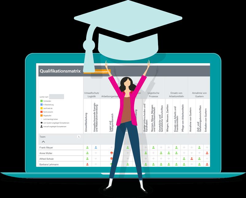 sycat eLU - Alle Kompetenzen auf einem Blick in der Qualifikationsmatrix